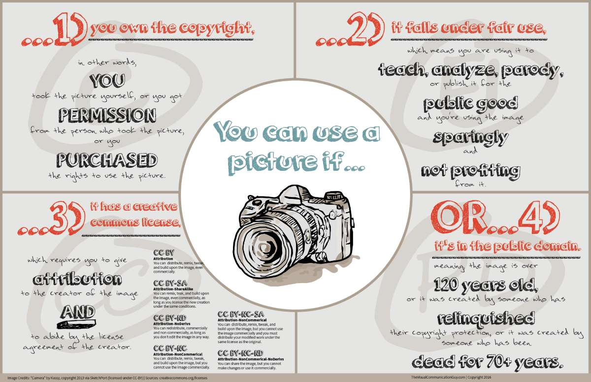 You can use a picture if - Infographic
