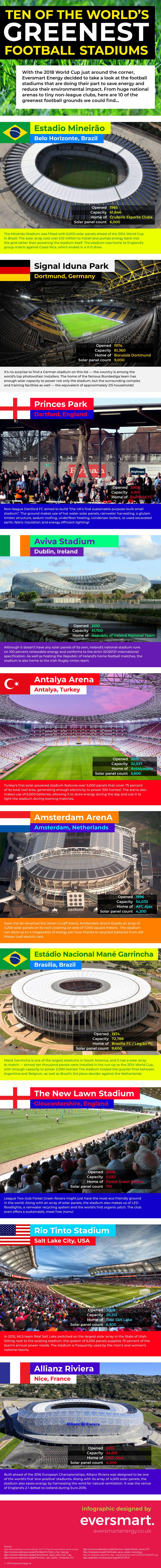 Eco-friendly stadiums