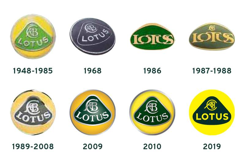 Lotus logos